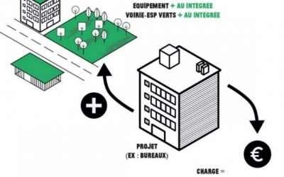Toekomstige reglementaire wijzigingen ter ondersteuning van de stadslandbouw:  een stap naar een Brussels grondbeleid