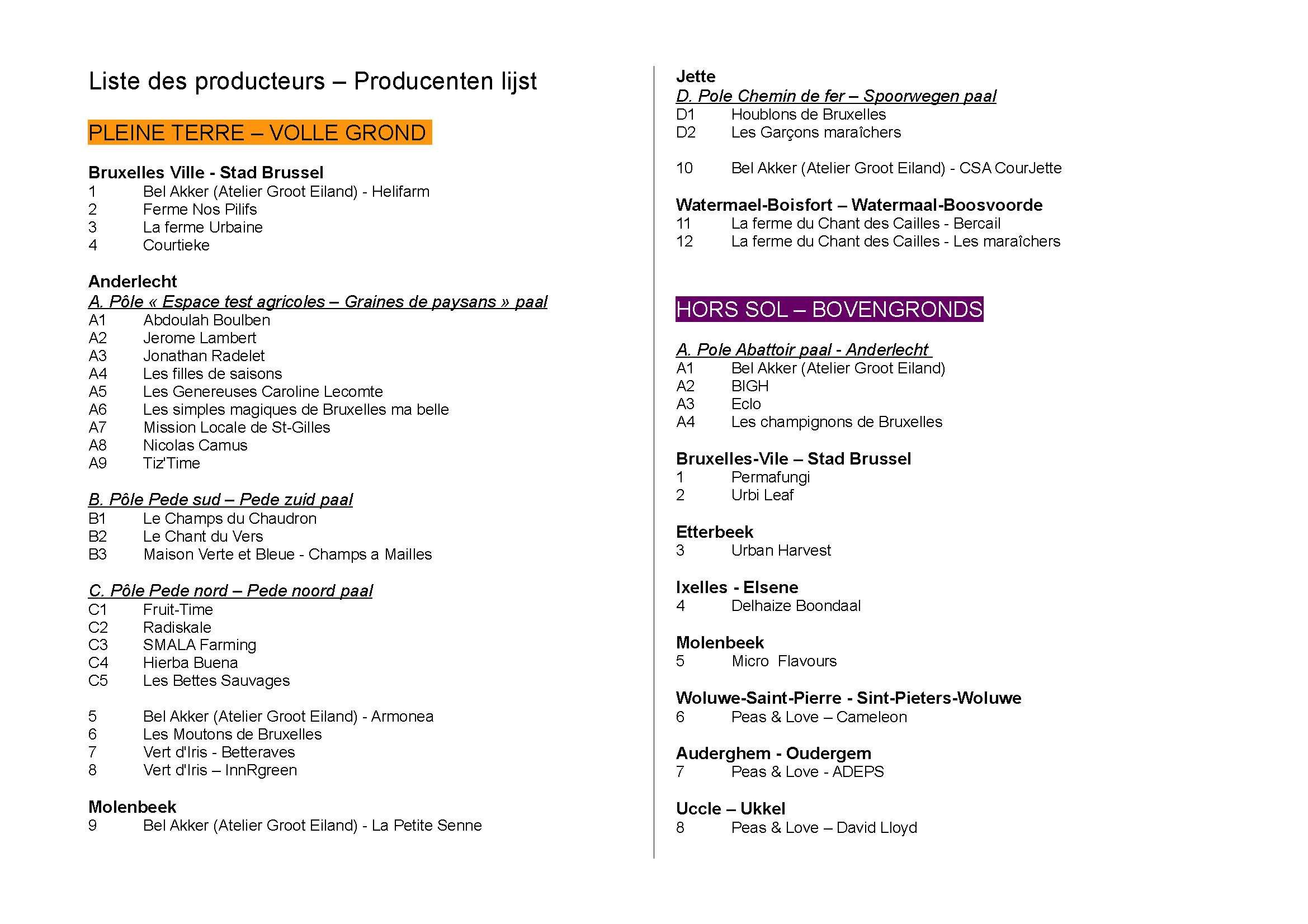 ProducteursAU_RBC_Liste_06-2021